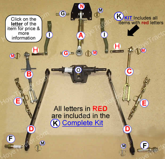 3 Point Tractor Diagrams : Three point hitch parts video search engine at