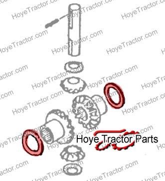 Parts Of A Box Blade Html